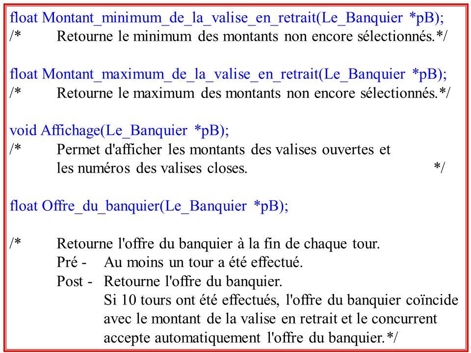 36 float Montant_minimum_de_la_valise_en_retrait(Le_Banquier *pB); /*Retourne le minimum des montants non encore sélectionnés.*/ float Montant_maximum_de_la_valise_en_retrait(Le_Banquier *pB); /*Retourne le maximum des montants non encore sélectionnés.*/ void Affichage(Le_Banquier *pB); /*Permet d afficher les montants des valises ouvertes et les numéros des valises closes.*/ float Offre_du_banquier(Le_Banquier *pB); /*Retourne l offre du banquier à la fin de chaque tour.