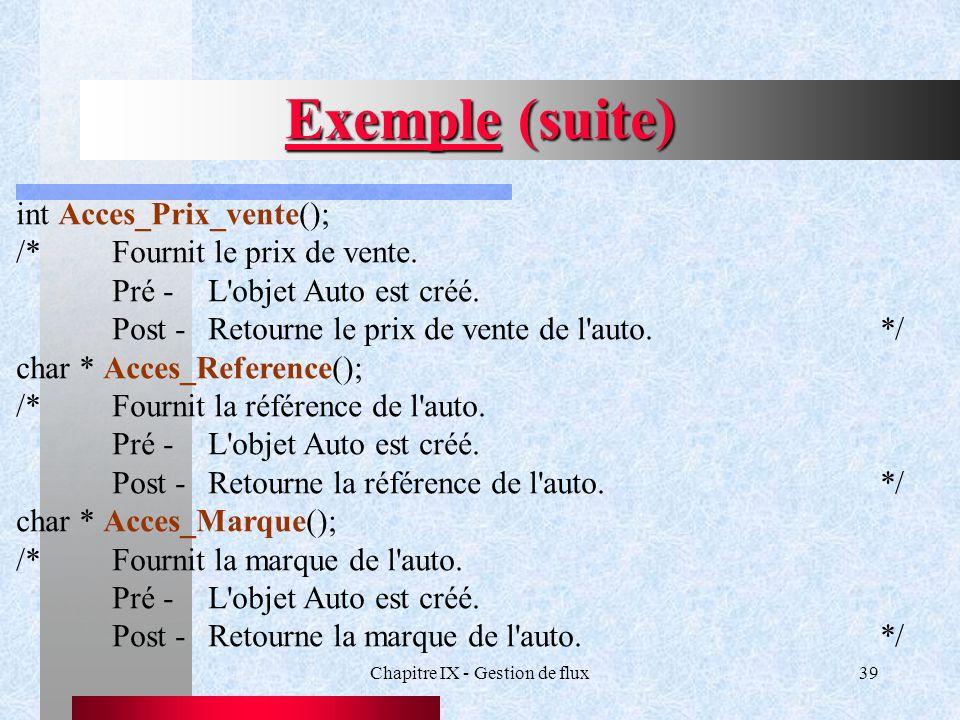 Chapitre IX - Gestion de flux39 Exemple (suite) int Acces_Prix_vente(); /*Fournit le prix de vente.
