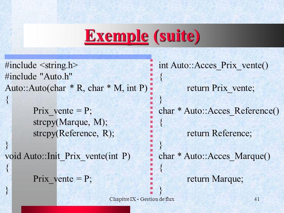 Chapitre IX - Gestion de flux41 Exemple (suite) #include #include Auto.h Auto::Auto(char * R, char * M, int P) { Prix_vente = P; strcpy(Marque, M); strcpy(Reference, R); } void Auto::Init_Prix_vente(int P) { Prix_vente = P; } int Auto::Acces_Prix_vente() { return Prix_vente; } char * Auto::Acces_Reference() { return Reference; } char * Auto::Acces_Marque() { return Marque; }