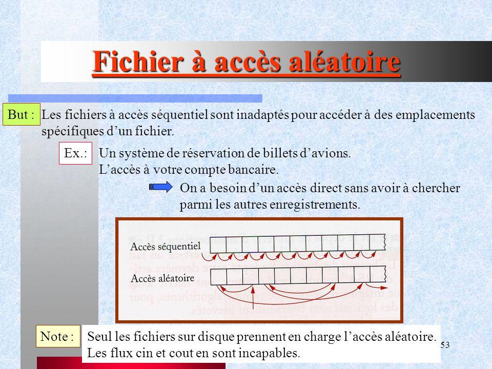 53 Fichier à accès aléatoire But : Les fichiers à accès séquentiel sont inadaptés pour accéder à des emplacements spécifiques d'un fichier.