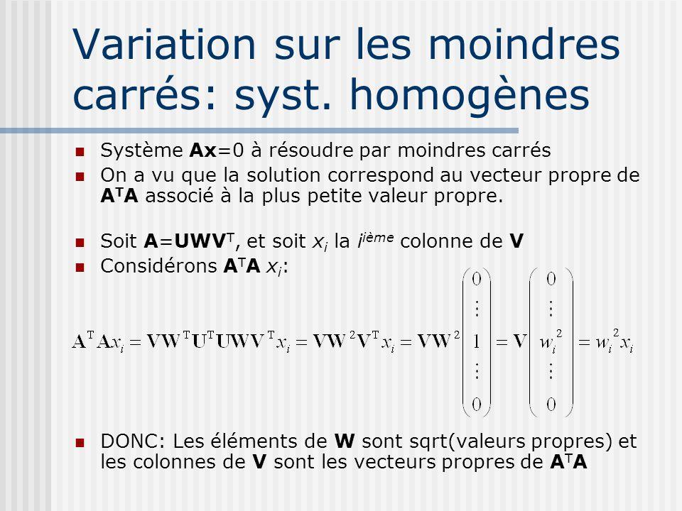 Variation sur les moindres carrés: syst.