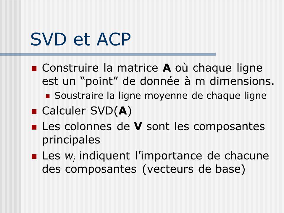SVD et ACP Construire la matrice A où chaque ligne est un point de donnée à m dimensions.