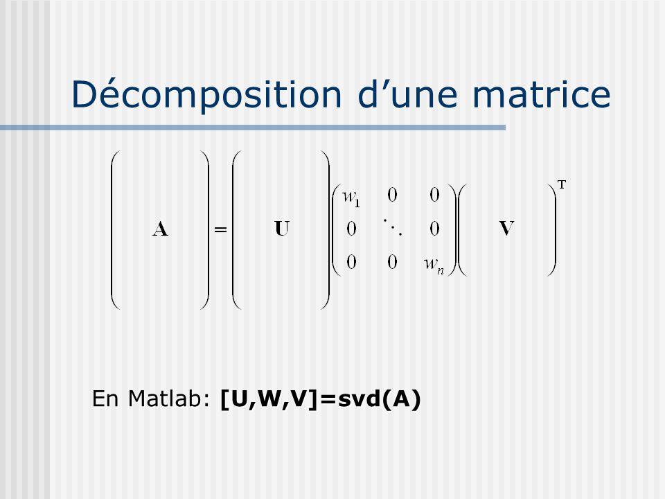 En Matlab: [U,W,V]=svd(A) Décomposition d'une matrice