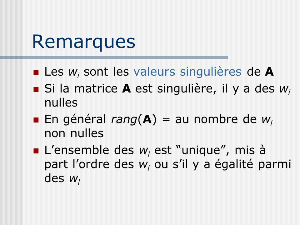 Remarques Les w i sont les valeurs singulières de A Si la matrice A est singulière, il y a des w i nulles En général rang(A) = au nombre de w i non nulles L'ensemble des w i est unique , mis à part l'ordre des w i ou s'il y a égalité parmi des w i