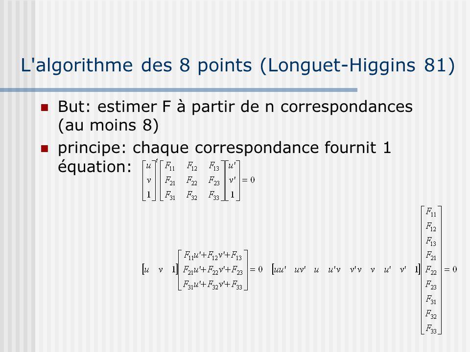 L'algorithme des 8 points (Longuet-Higgins 81) But: estimer F à partir de n correspondances (au moins 8) principe: chaque correspondance fournit 1 équ