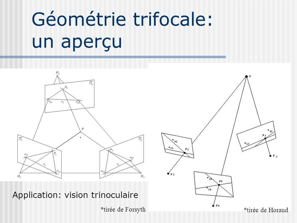 Géométrie trifocale: un aperçu *tirée de Forsyth *tirée de Horaud Application: vision trinoculaire