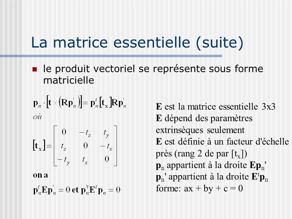 La matrice essentielle (suite) le produit vectoriel se représente sous forme matricielle E est la matrice essentielle 3x3 E dépend des paramètres extr