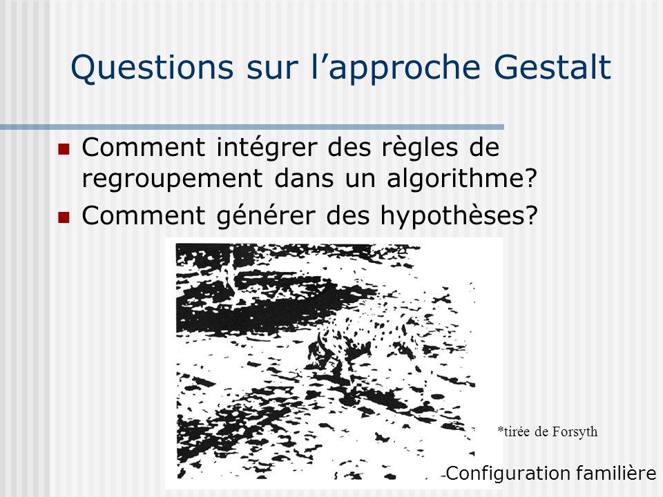 Questions sur l'approche Gestalt Comment intégrer des règles de regroupement dans un algorithme? Comment générer des hypothèses? *tirée de Forsyth Con