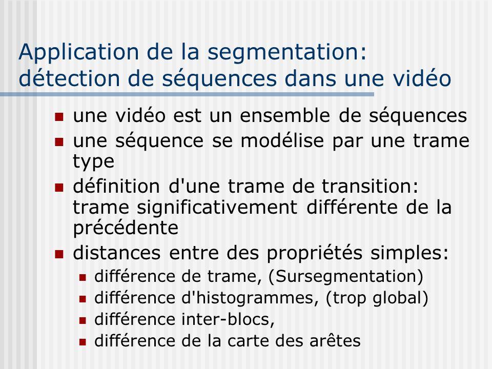 Application de la segmentation: détection de séquences dans une vidéo une vidéo est un ensemble de séquences une séquence se modélise par une trame type définition d une trame de transition: trame significativement différente de la précédente distances entre des propriétés simples: différence de trame, (Sursegmentation) différence d histogrammes, (trop global) différence inter-blocs, différence de la carte des arêtes