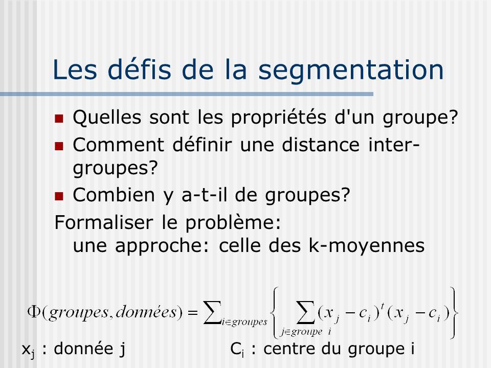 Les défis de la segmentation Quelles sont les propriétés d'un groupe? Comment définir une distance inter- groupes? Combien y a-t-il de groupes? Formal