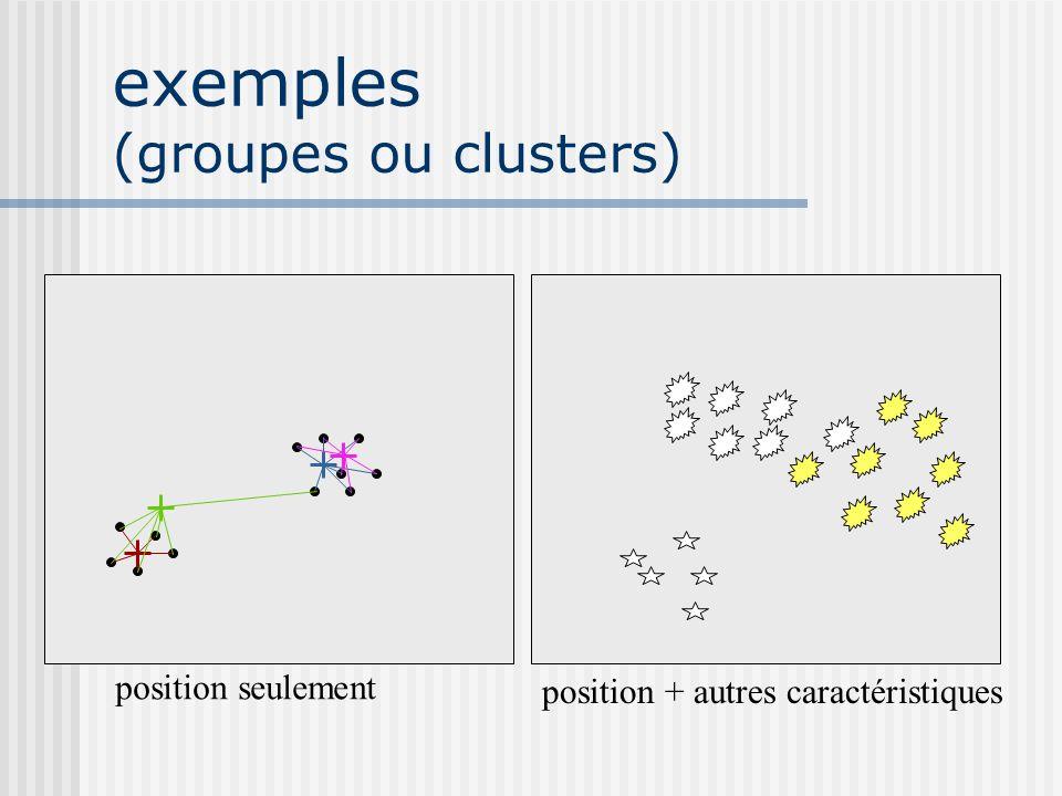 exemples (groupes ou clusters) position seulement position + autres caractéristiques