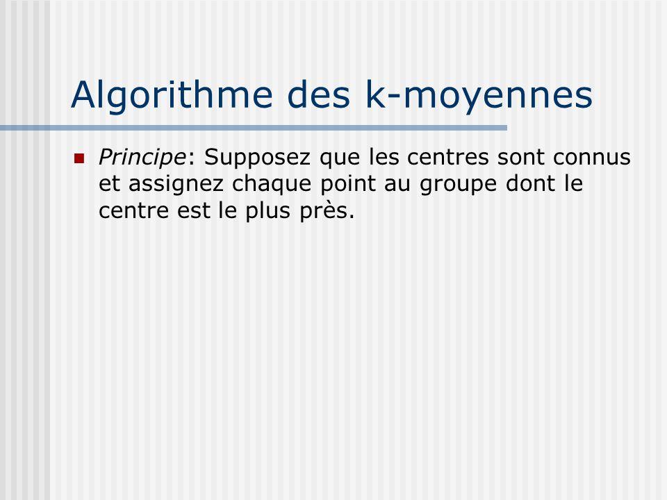 Algorithme des k-moyennes Principe: Supposez que les centres sont connus et assignez chaque point au groupe dont le centre est le plus près.