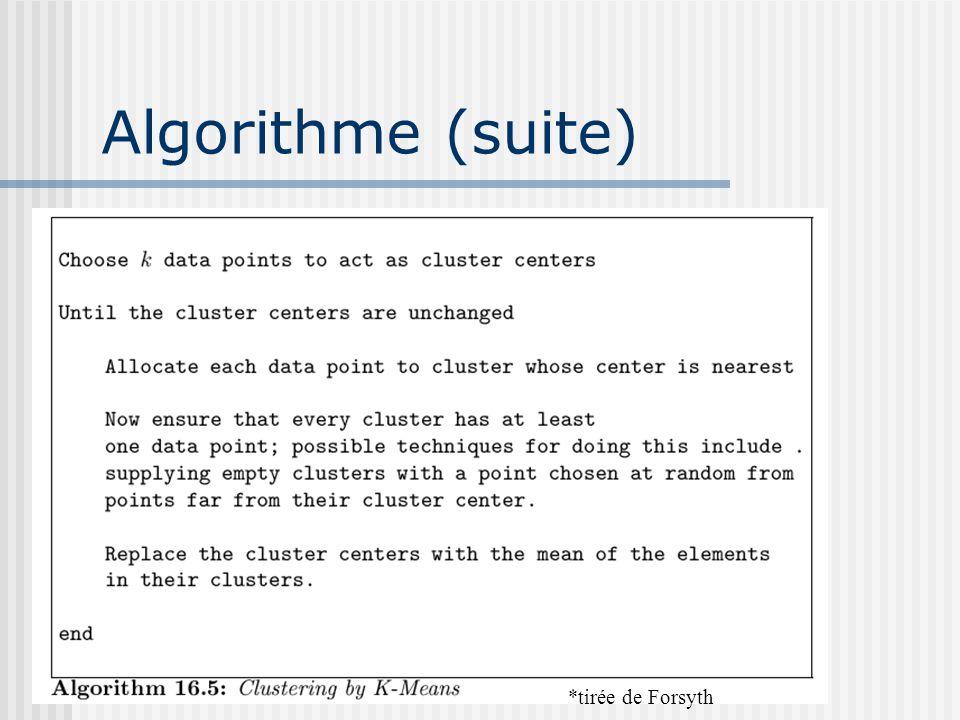 Algorithme (suite) *tirée de Forsyth