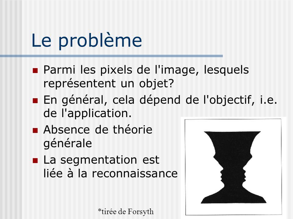 Le problème Parmi les pixels de l'image, lesquels représentent un objet? En général, cela dépend de l'objectif, i.e. de l'application. Absence de théo