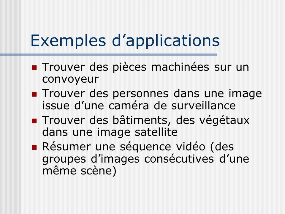 Exemples d'applications Trouver des pièces machinées sur un convoyeur Trouver des personnes dans une image issue d'une caméra de surveillance Trouver des bâtiments, des végétaux dans une image satellite Résumer une séquence vidéo (des groupes d'images consécutives d'une même scène)