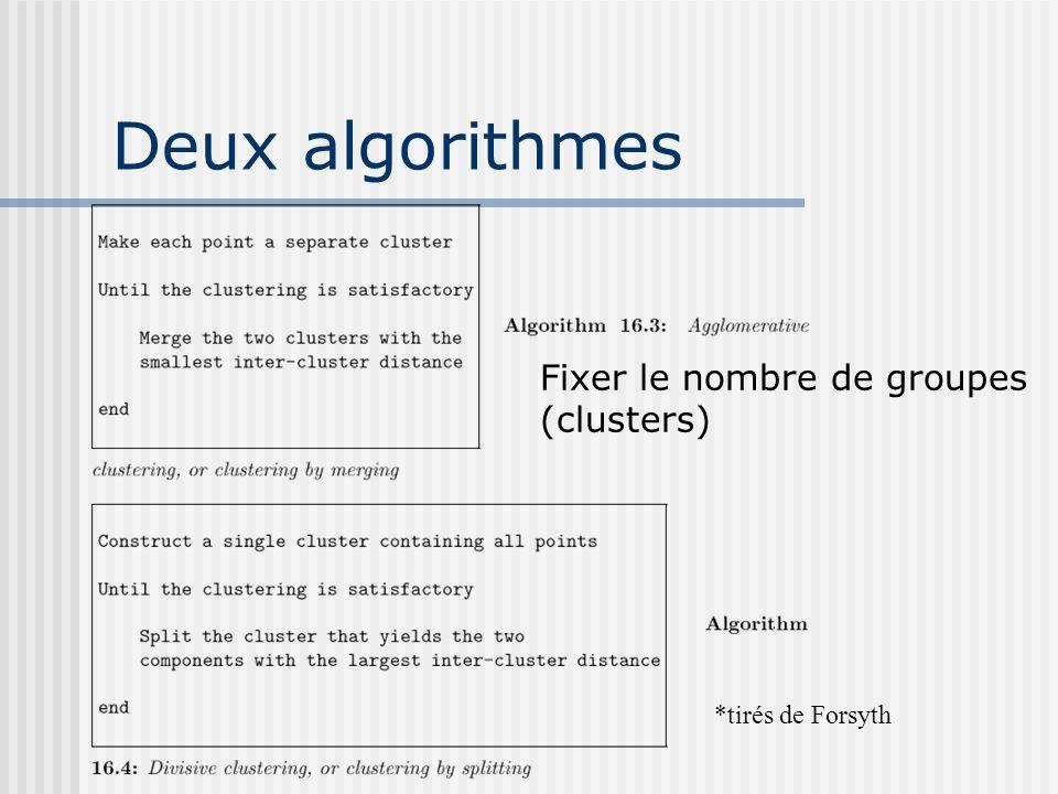 Deux algorithmes *tirés de Forsyth Fixer le nombre de groupes (clusters)