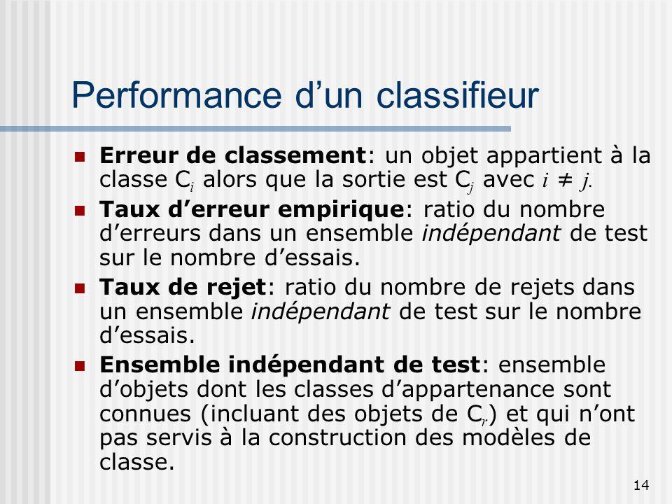 14 Performance d'un classifieur Erreur de classement: un objet appartient à la classe C i alors que la sortie est C j avec i ≠ j. Taux d'erreur empiri