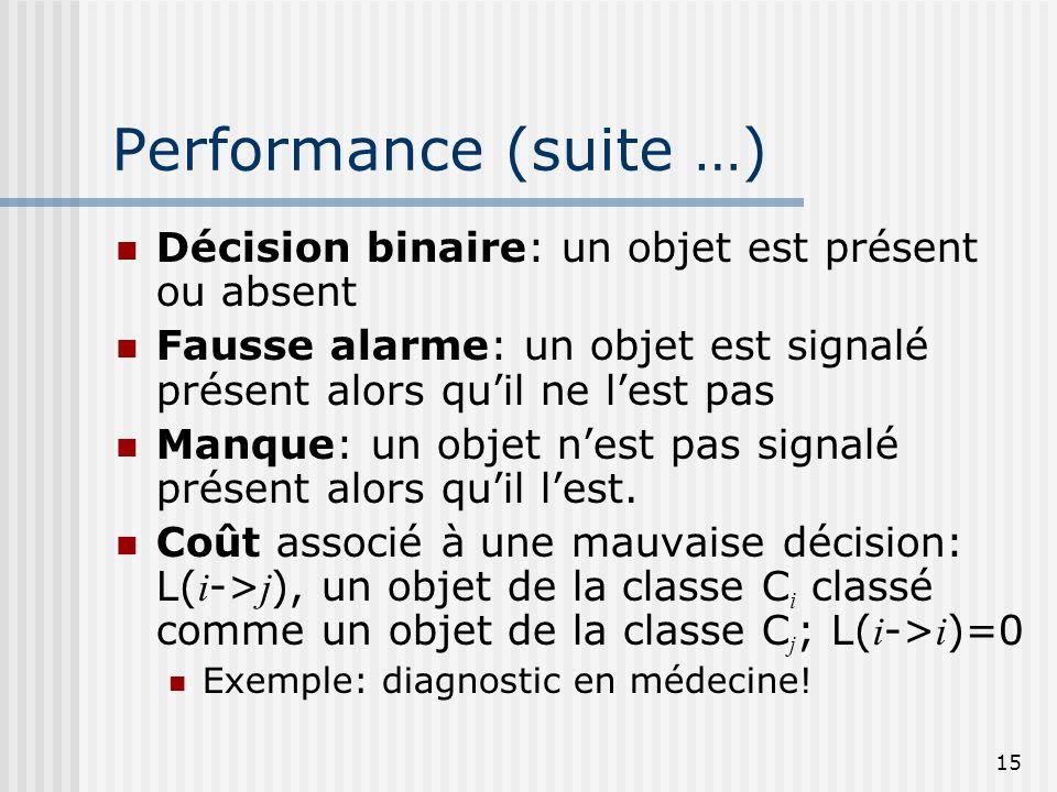 15 Performance (suite …) Décision binaire: un objet est présent ou absent Fausse alarme: un objet est signalé présent alors qu'il ne l'est pas Manque: