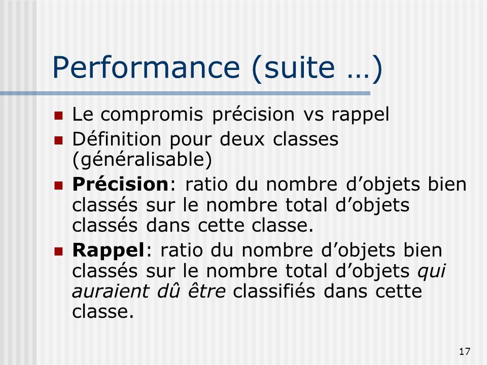 17 Performance (suite …) Le compromis précision vs rappel Définition pour deux classes (généralisable) Précision: ratio du nombre d'objets bien classé