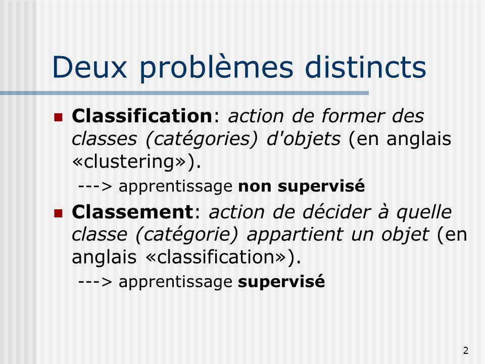 2 Deux problèmes distincts Classification: action de former des classes (catégories) d'objets (en anglais «clustering»). ---> apprentissage non superv