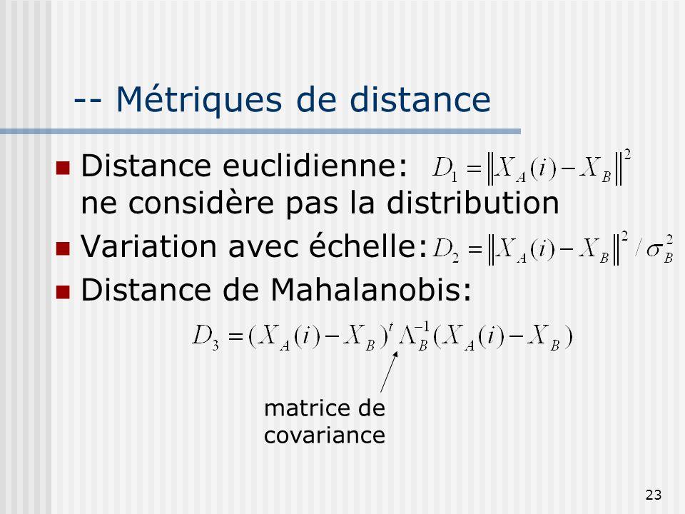 23 -- Métriques de distance Distance euclidienne: ne considère pas la distribution Variation avec échelle: Distance de Mahalanobis: matrice de covaria