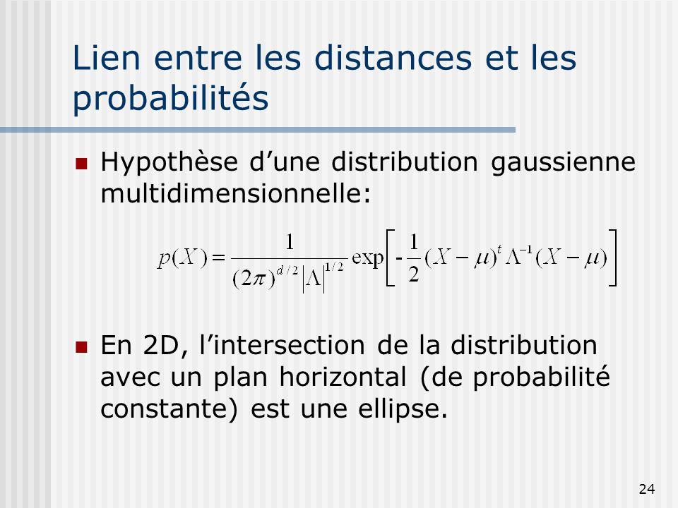 24 Lien entre les distances et les probabilités Hypothèse d'une distribution gaussienne multidimensionnelle: En 2D, l'intersection de la distribution