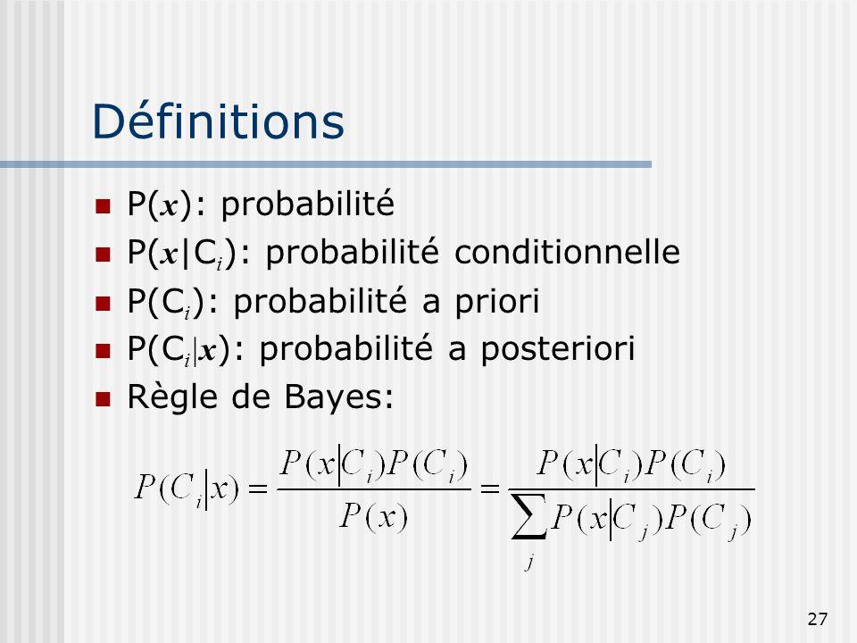 27 Définitions P( x ): probabilité P( x |C i ): probabilité conditionnelle P(C i ): probabilité a priori P(C i |x ): probabilité a posteriori Règle de