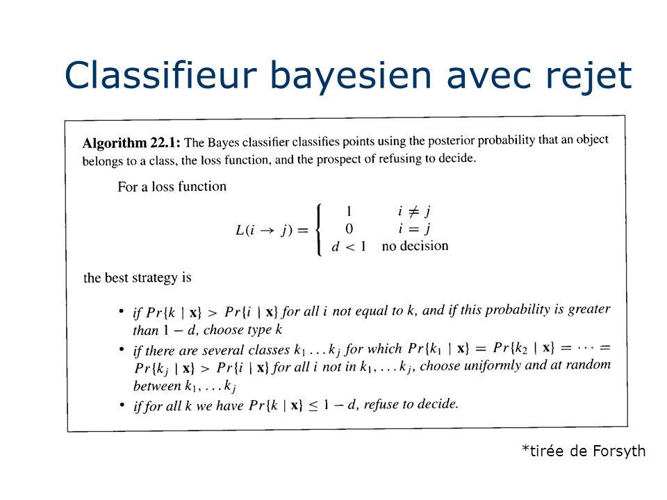Classifieur bayesien avec rejet *tirée de Forsyth