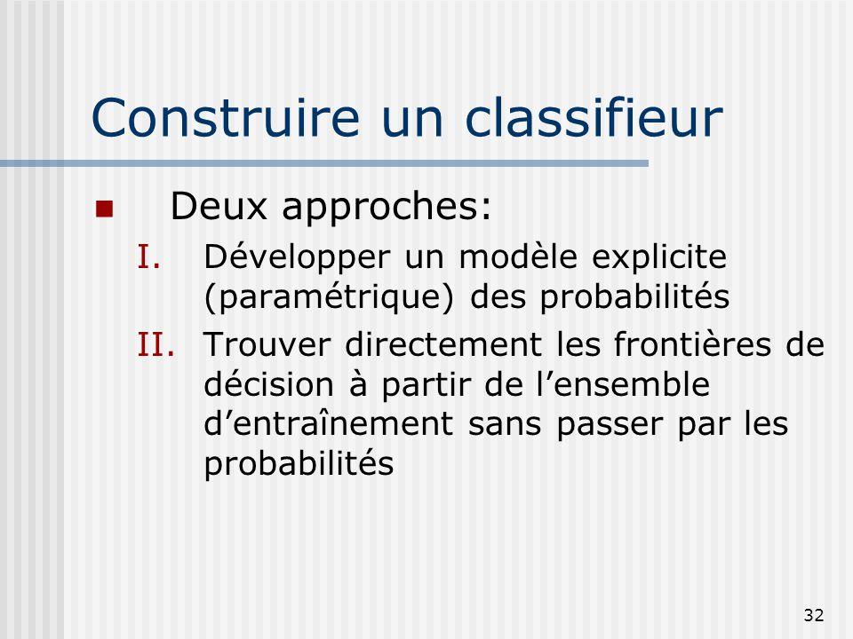32 Construire un classifieur Deux approches: I.Développer un modèle explicite (paramétrique) des probabilités II.Trouver directement les frontières de