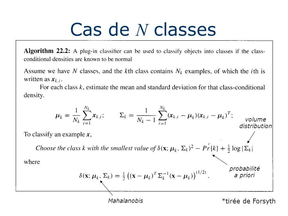 Cas de N classes *tirée de Forsyth volume distribution probabilité a priori Mahalanobis