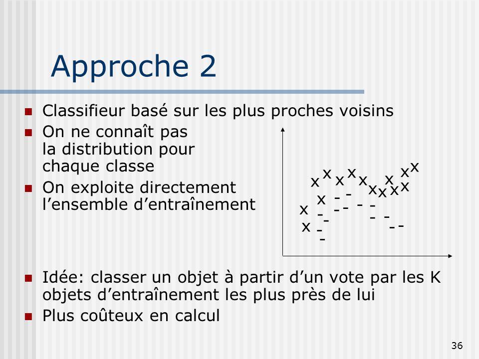 36 Approche 2 Classifieur basé sur les plus proches voisins On ne connaît pas la distribution pour chaque classe On exploite directement l'ensemble d'