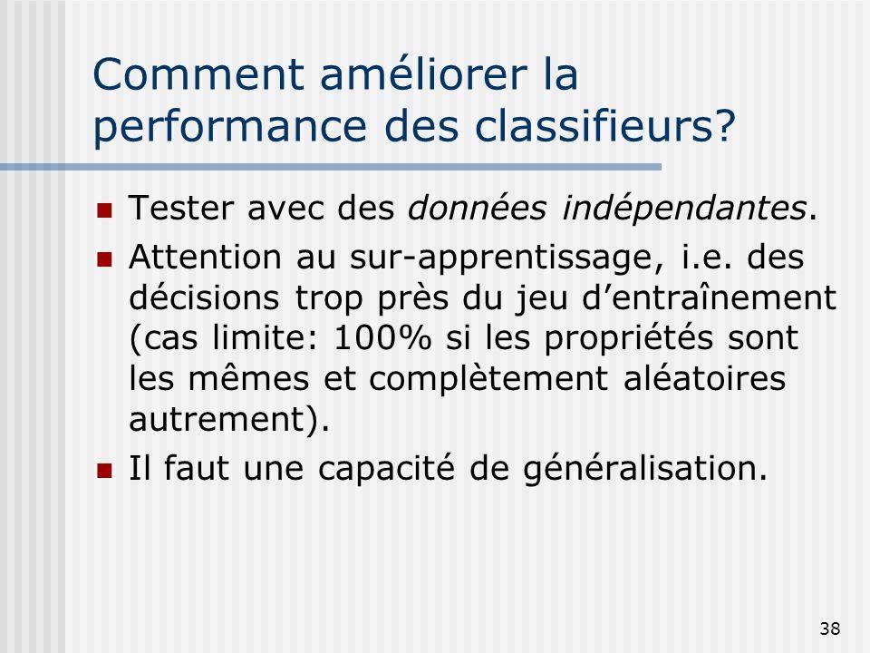 38 Comment améliorer la performance des classifieurs? Tester avec des données indépendantes. Attention au sur-apprentissage, i.e. des décisions trop p
