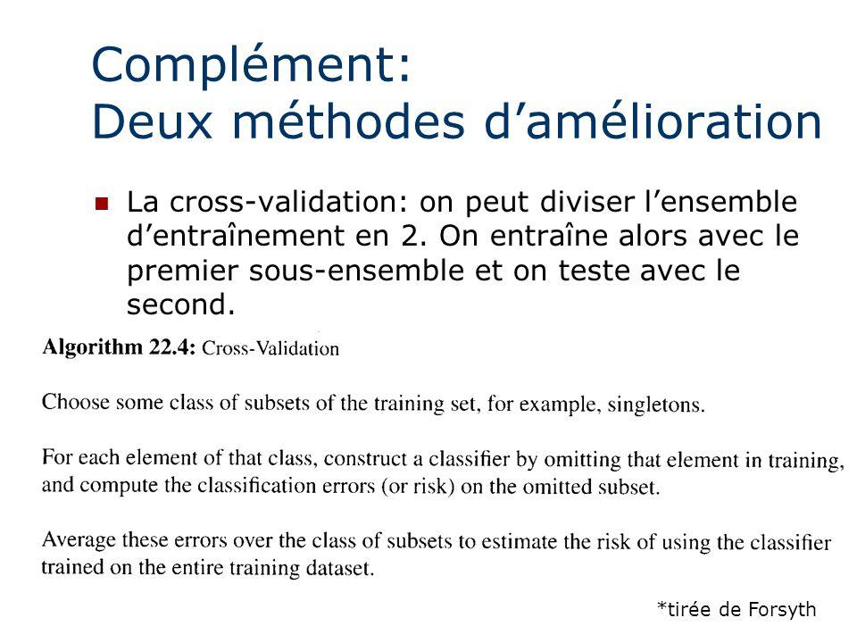 Complément: Deux méthodes d'amélioration La cross-validation: on peut diviser l'ensemble d'entraînement en 2. On entraîne alors avec le premier sous-e