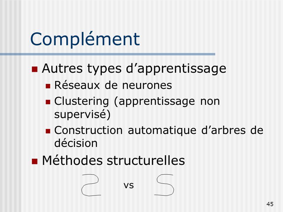 45 Complément Autres types d'apprentissage Réseaux de neurones Clustering (apprentissage non supervisé) Construction automatique d'arbres de décision