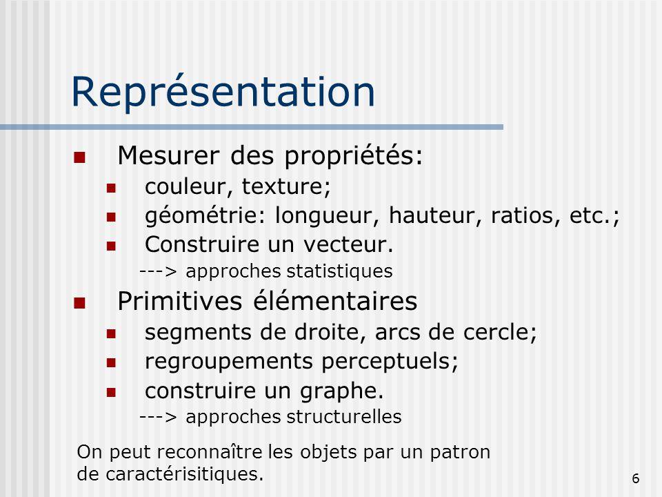 6 Représentation Mesurer des propriétés: couleur, texture; géométrie: longueur, hauteur, ratios, etc.; Construire un vecteur. ---> approches statistiq