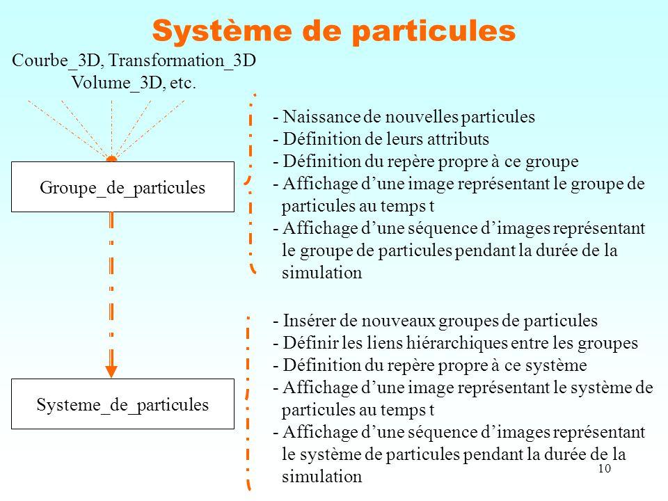 10 Système de particules Groupe_de_particules - Naissance de nouvelles particules - Définition de leurs attributs - Définition du repère propre à ce groupe - Affichage d'une image représentant le groupe de particules au temps t - Affichage d'une séquence d'images représentant le groupe de particules pendant la durée de la simulation Systeme_de_particules - Insérer de nouveaux groupes de particules - Définir les liens hiérarchiques entre les groupes - Définition du repère propre à ce système - Affichage d'une image représentant le système de particules au temps t - Affichage d'une séquence d'images représentant le système de particules pendant la durée de la simulation Courbe_3D, Transformation_3D Volume_3D, etc.