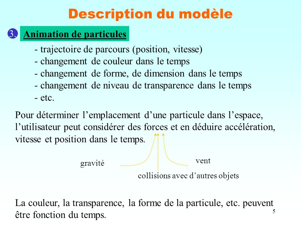 5 Description du modèle 3.