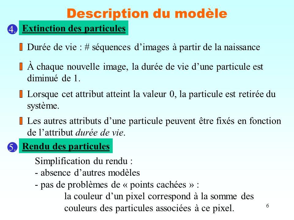 6 Description du modèle 4.