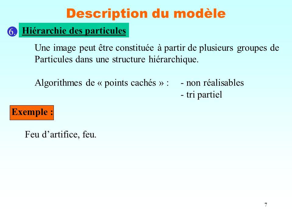 7 Description du modèle 6.