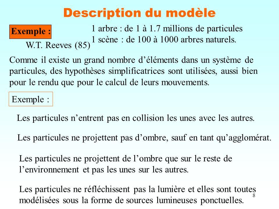 8 Description du modèle Exemple : 1 arbre : de 1 à 1.7 millions de particules 1 scène : de 100 à 1000 arbres naturels.
