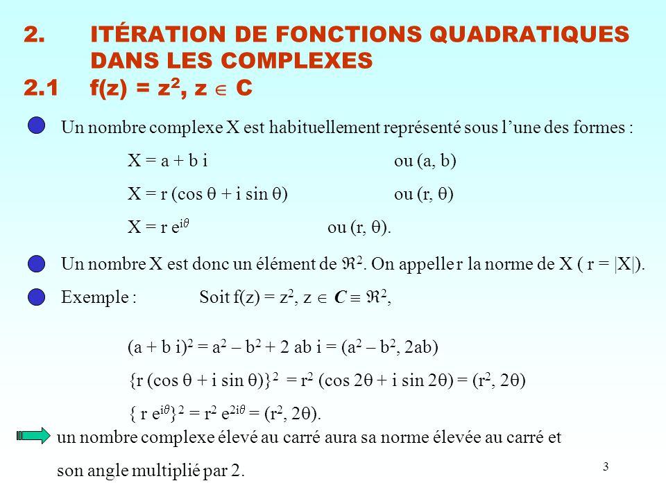 3 2.ITÉRATION DE FONCTIONS QUADRATIQUES DANS LES COMPLEXES 2.1f(z) = z 2, z  C un nombre complexe élevé au carré aura sa norme élevée au carré et so