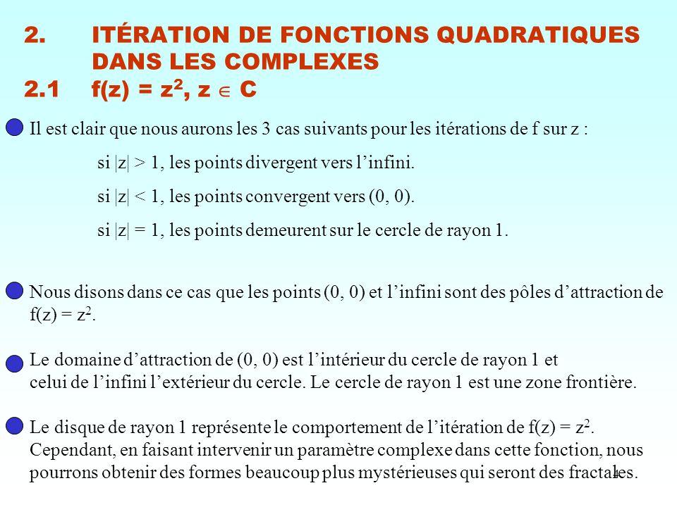 4 2.ITÉRATION DE FONCTIONS QUADRATIQUES DANS LES COMPLEXES 2.1f(z) = z 2, z  C Il est clair que nous aurons les 3 cas suivants pour les itérations d