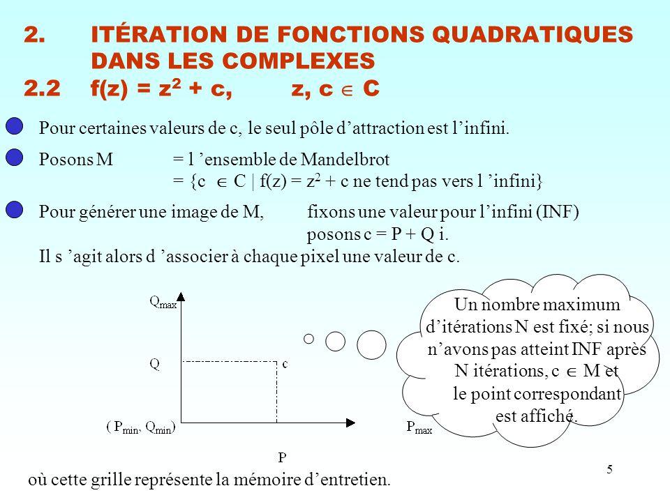 5 2.ITÉRATION DE FONCTIONS QUADRATIQUES DANS LES COMPLEXES 2.2f(z) = z 2 + c, z, c  C Pour certaines valeurs de c, le seul pôle d'attraction est l'i