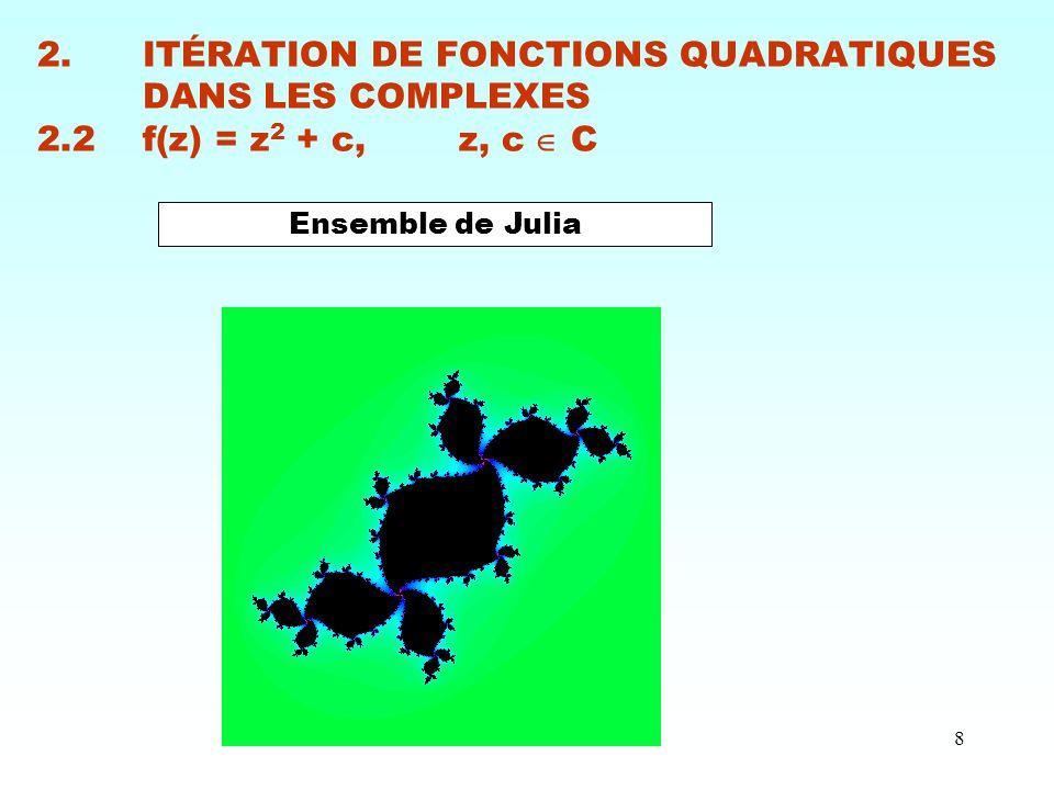 8 2.ITÉRATION DE FONCTIONS QUADRATIQUES DANS LES COMPLEXES 2.2f(z) = z 2 + c, z, c  C Ensemble de Julia