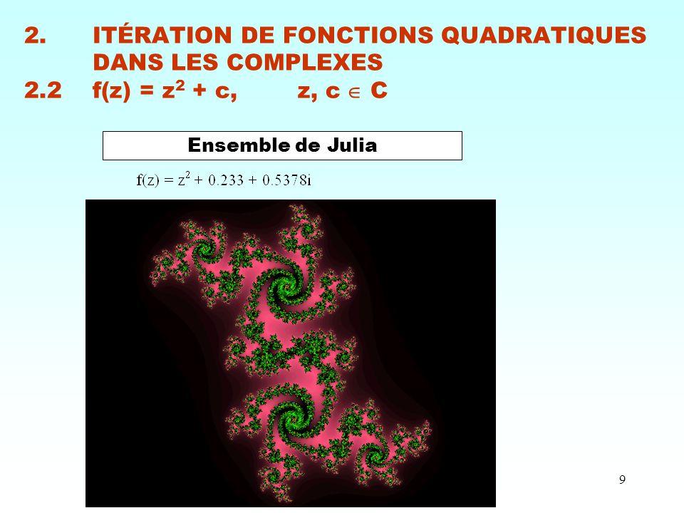 9 2.ITÉRATION DE FONCTIONS QUADRATIQUES DANS LES COMPLEXES 2.2f(z) = z 2 + c, z, c  C Ensemble de Julia