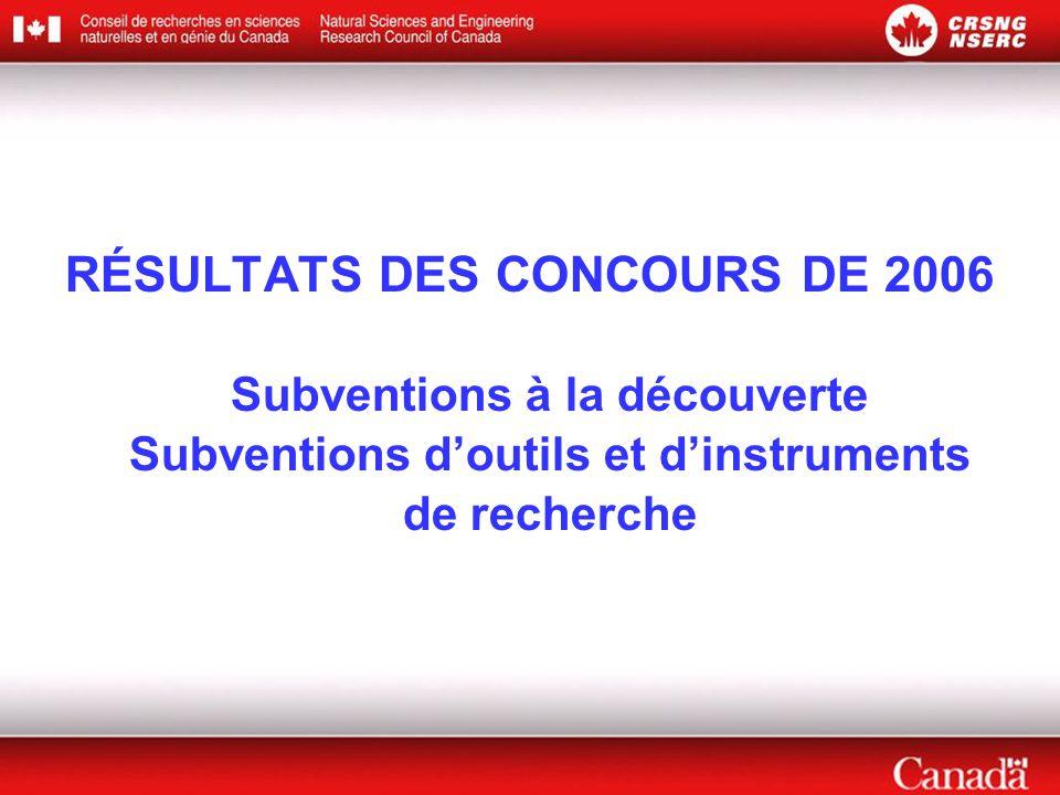 RÉSULTATS DES CONCOURS DE 2006 Subventions à la découverte Subventions d'outils et d'instruments de recherche
