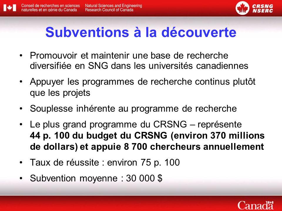 Subventions à la découverte Promouvoir et maintenir une base de recherche diversifiée en SNG dans les universités canadiennes Appuyer les programmes de recherche continus plutôt que les projets Souplesse inhérente au programme de recherche Le plus grand programme du CRSNG – représente 44 p.