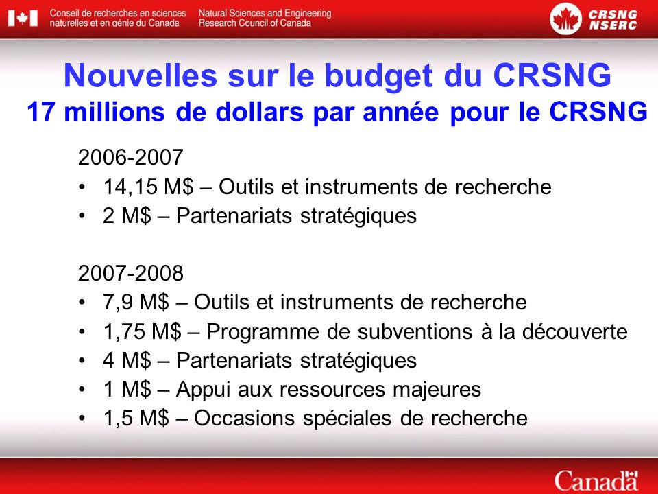 Nouvelles sur le budget du CRSNG 17 millions de dollars par année pour le CRSNG 2006-2007 14,15 M$ – Outils et instruments de recherche 2 M$ – Partenariats stratégiques 2007-2008 7,9 M$ – Outils et instruments de recherche 1,75 M$ – Programme de subventions à la découverte 4 M$ – Partenariats stratégiques 1 M$ – Appui aux ressources majeures 1,5 M$ – Occasions spéciales de recherche