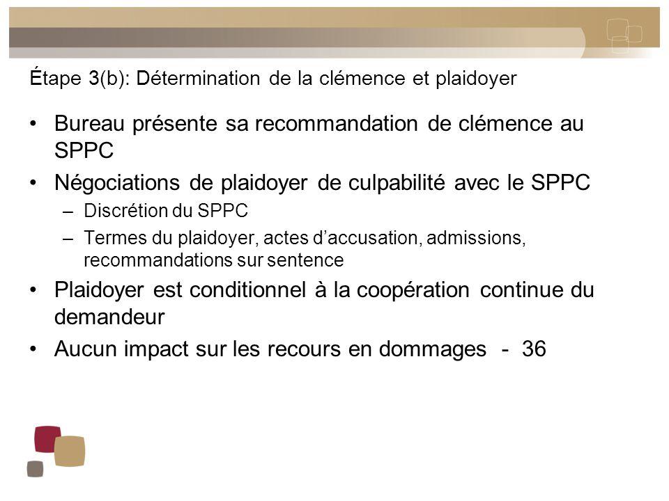 Étape 3(b): Détermination de la clémence et plaidoyer Bureau présente sa recommandation de clémence au SPPC Négociations de plaidoyer de culpabilité a