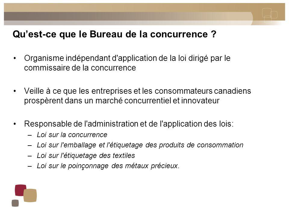 Qu'est-ce que le Bureau de la concurrence ? Organisme indépendant d'application de la loi dirigé par le commissaire de la concurrence Veille à ce que